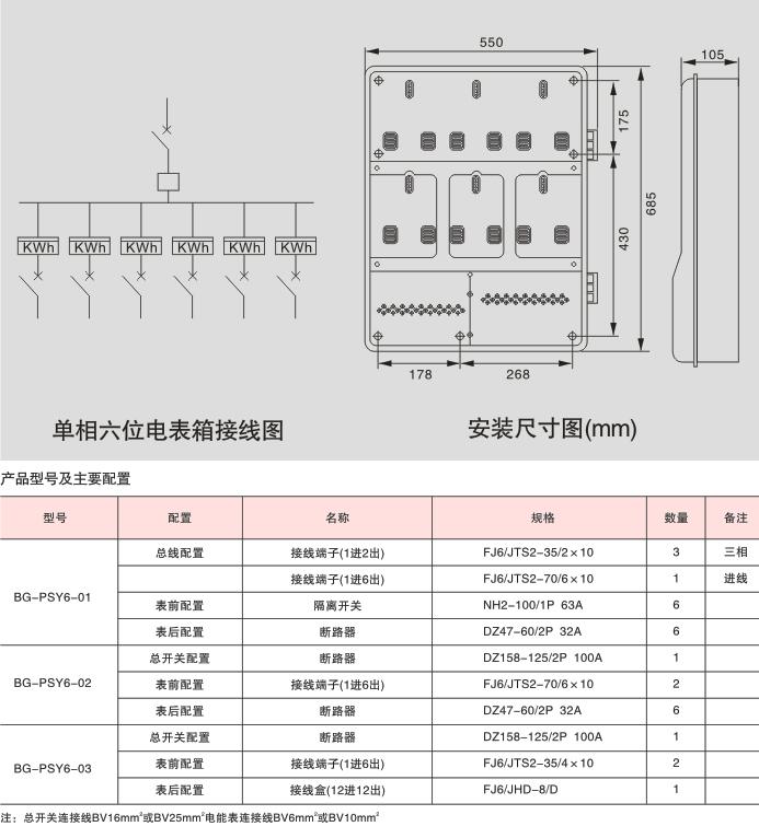 单相六位预付费电表箱(上下结构)